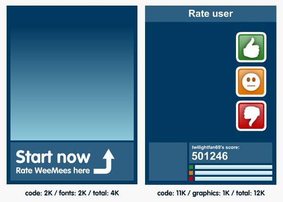 Size breakdown across both SWFs.